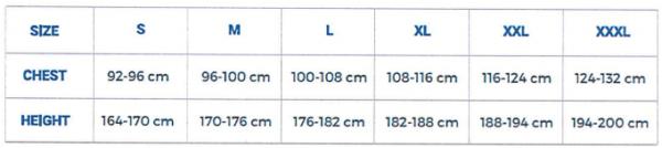 Einweg Schutzanzug Overall Typ 5B + 6B PSA III - Größentabelle
